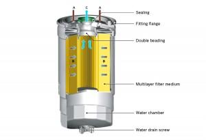 filtrucombustibil